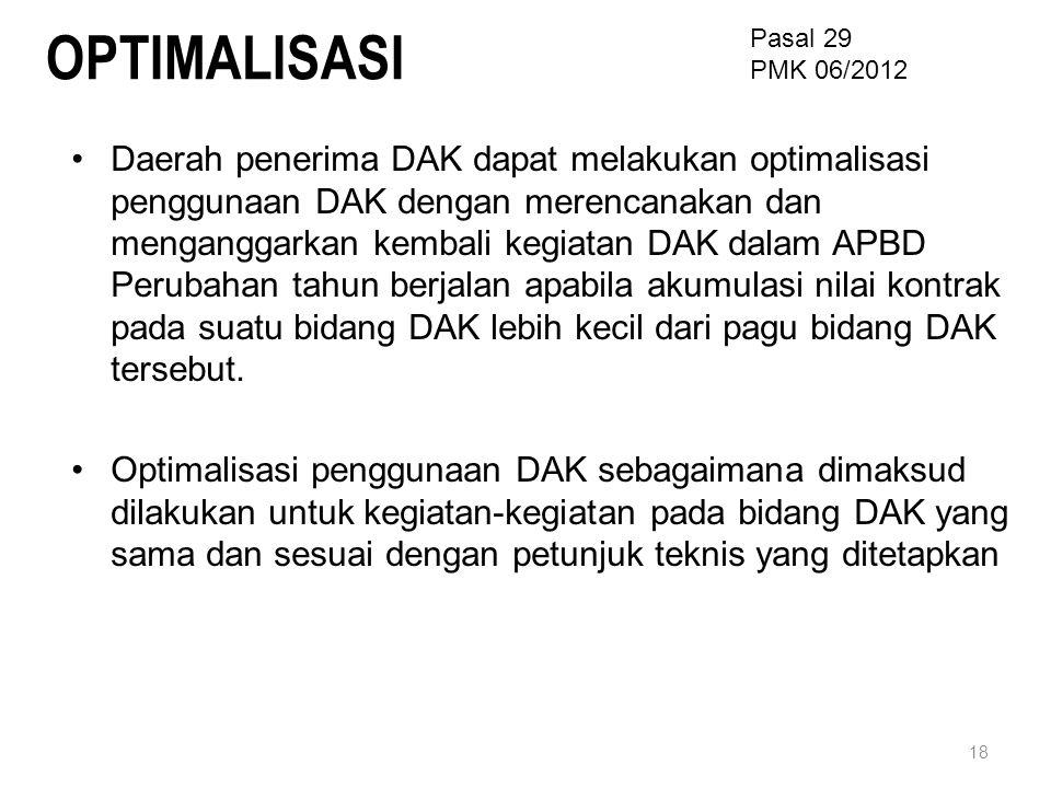 OPTIMALISASI Pasal 29. PMK 06/2012.