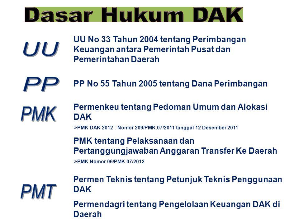 Dasar Hukum DAK UU No 33 Tahun 2004 tentang Perimbangan Keuangan antara Pemerintah Pusat dan Pemerintahan Daerah.
