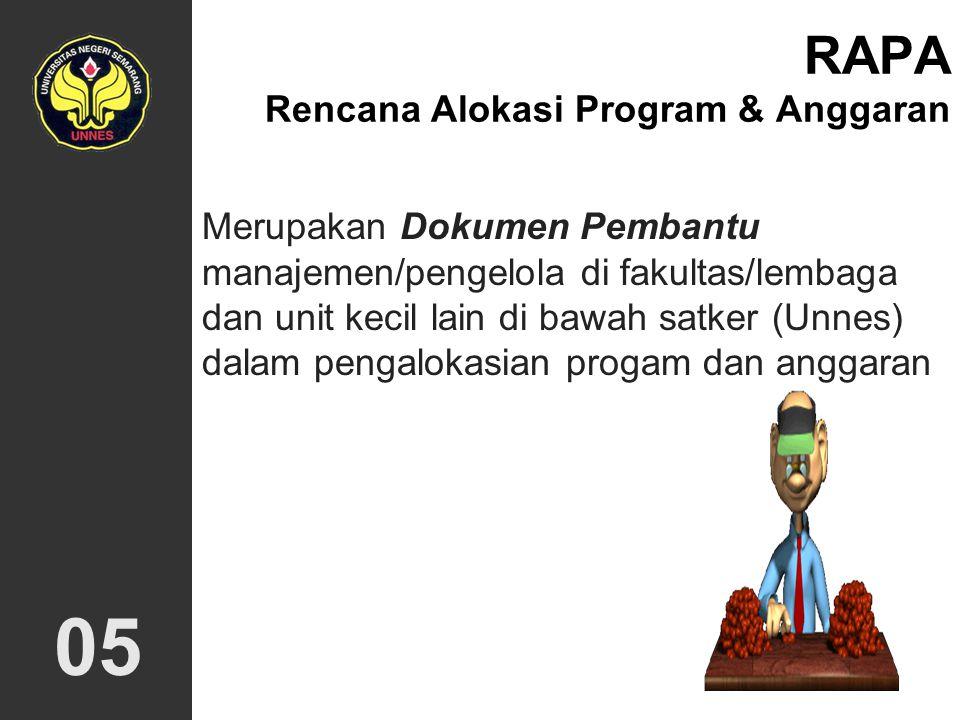 RAPA Rencana Alokasi Program & Anggaran