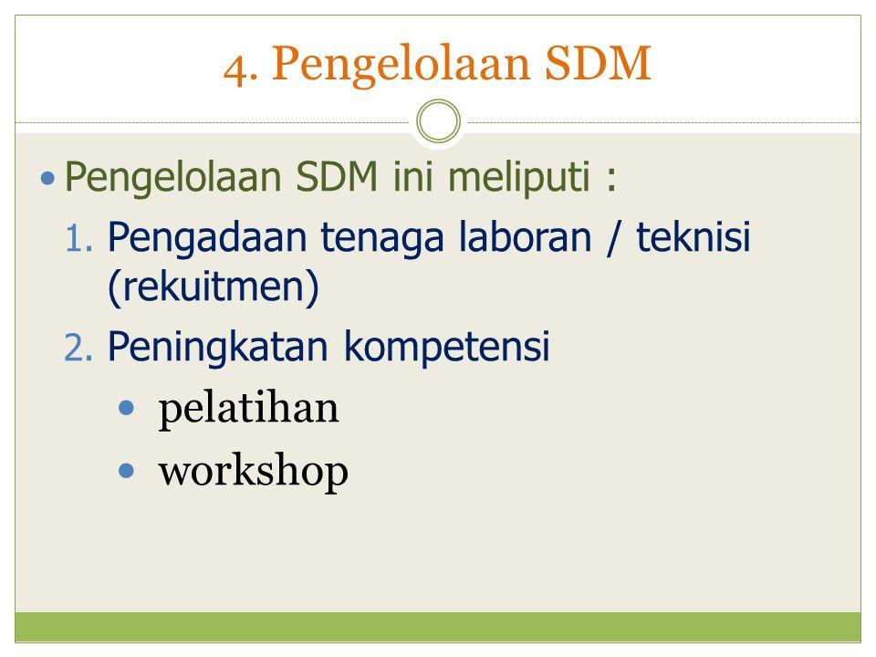 4. Pengelolaan SDM pelatihan workshop Pengelolaan SDM ini meliputi :