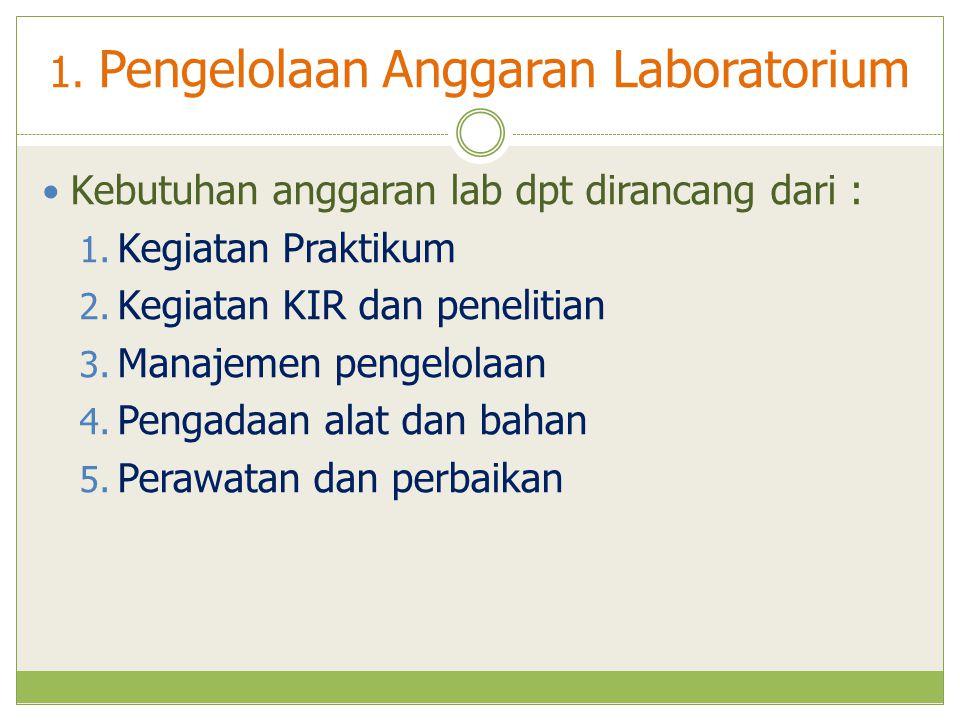 1. Pengelolaan Anggaran Laboratorium