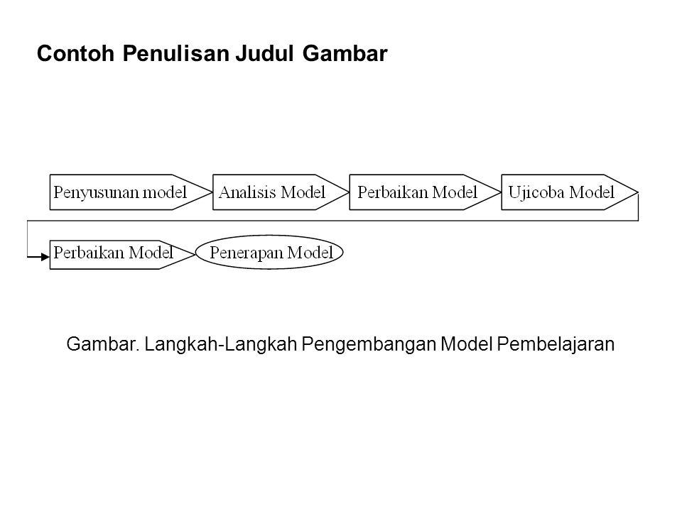 Gambar. Langkah-Langkah Pengembangan Model Pembelajaran
