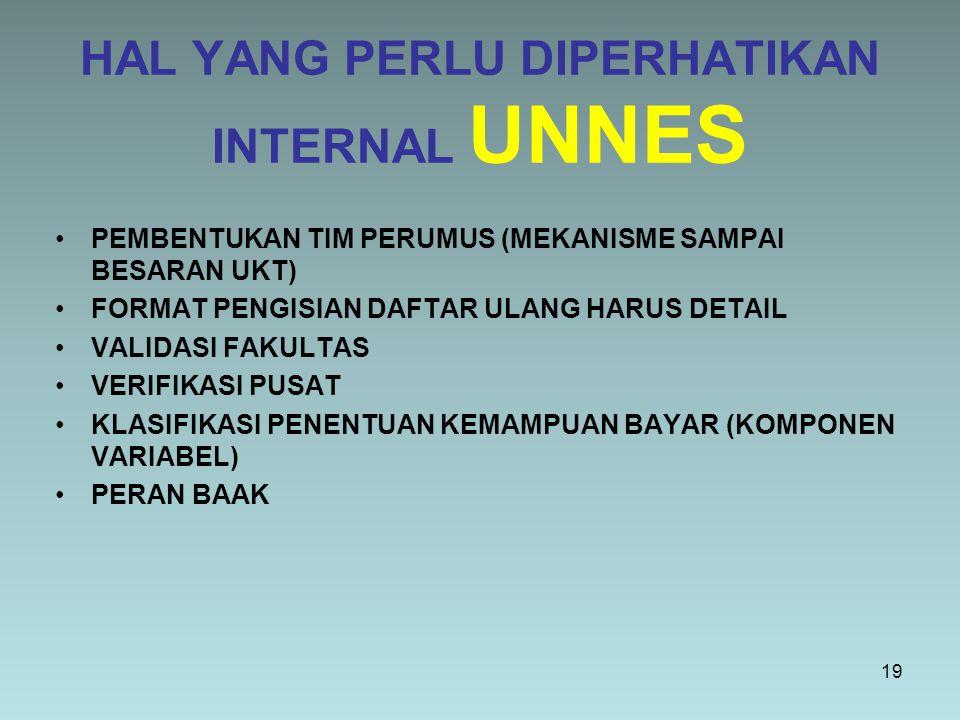 HAL YANG PERLU DIPERHATIKAN INTERNAL UNNES