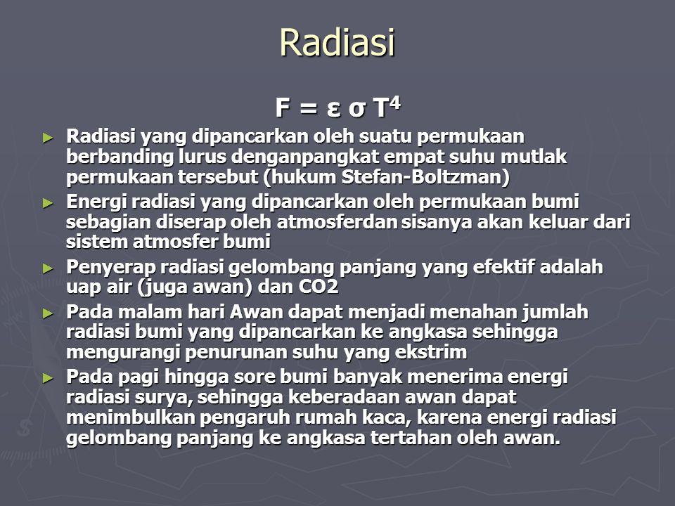 Radiasi F = ε σ T4.