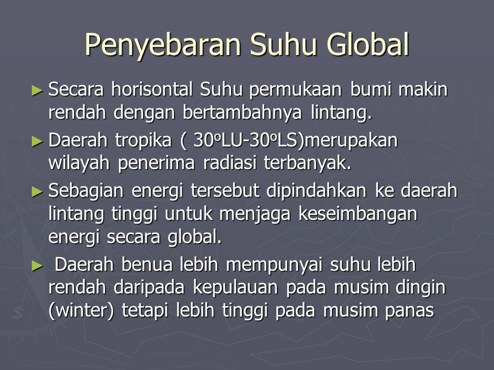 Penyebaran Suhu Global