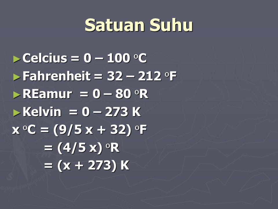 Satuan Suhu Celcius = 0 – 100 oC Fahrenheit = 32 – 212 oF