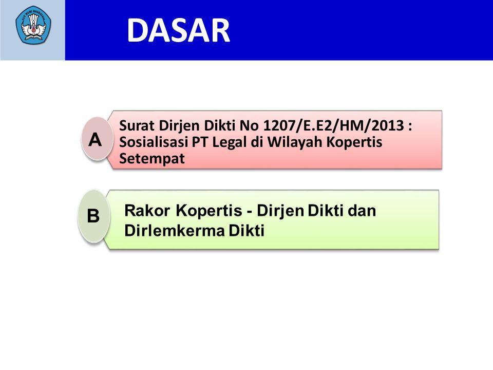 DASAR Surat Dirjen Dikti No 1207/E.E2/HM/2013 : Sosialisasi PT Legal di Wilayah Kopertis Setempat. A.