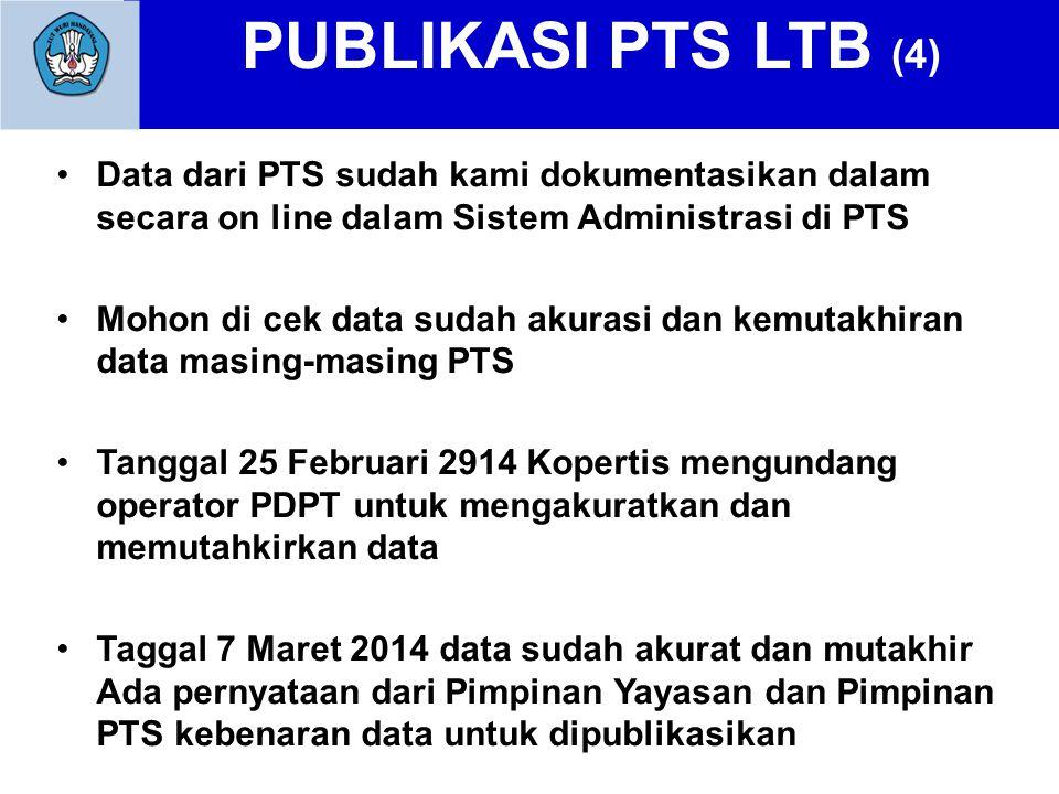 PUBLIKASI PTS LTB (4) Data dari PTS sudah kami dokumentasikan dalam secara on line dalam Sistem Administrasi di PTS.