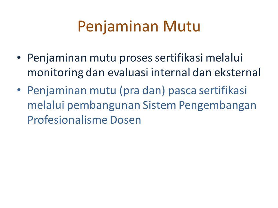 Penjaminan Mutu Penjaminan mutu proses sertifikasi melalui monitoring dan evaluasi internal dan eksternal.