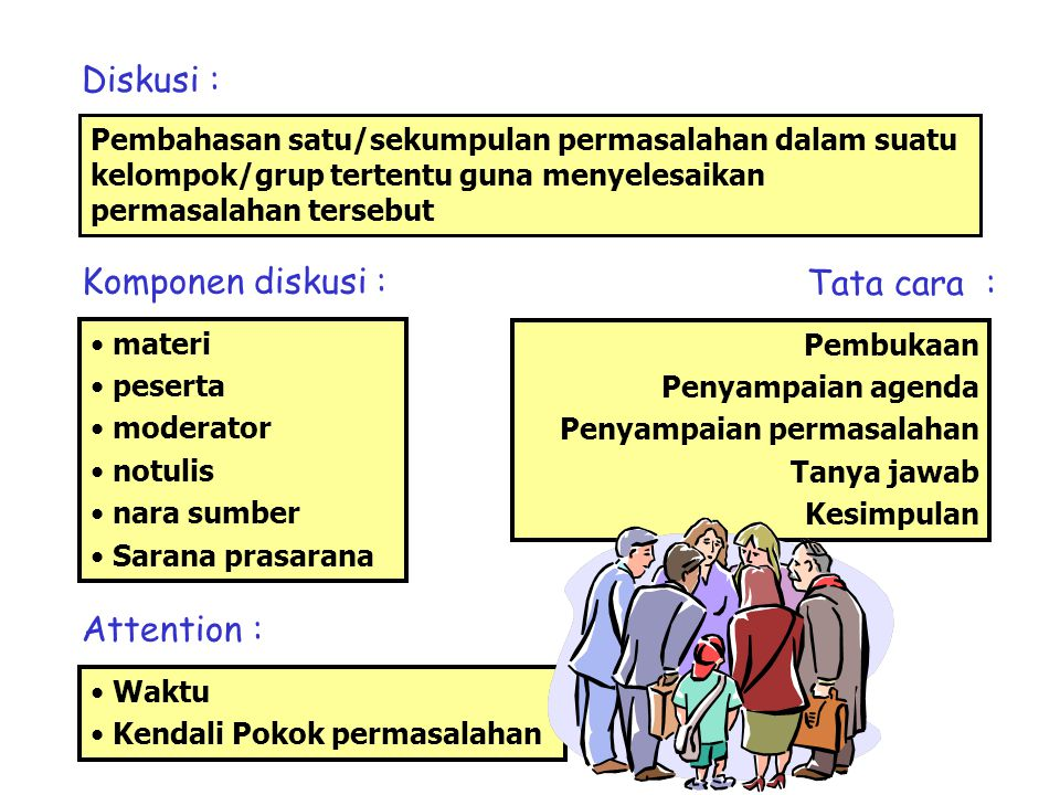 Diskusi : Komponen diskusi : Tata cara : Attention :