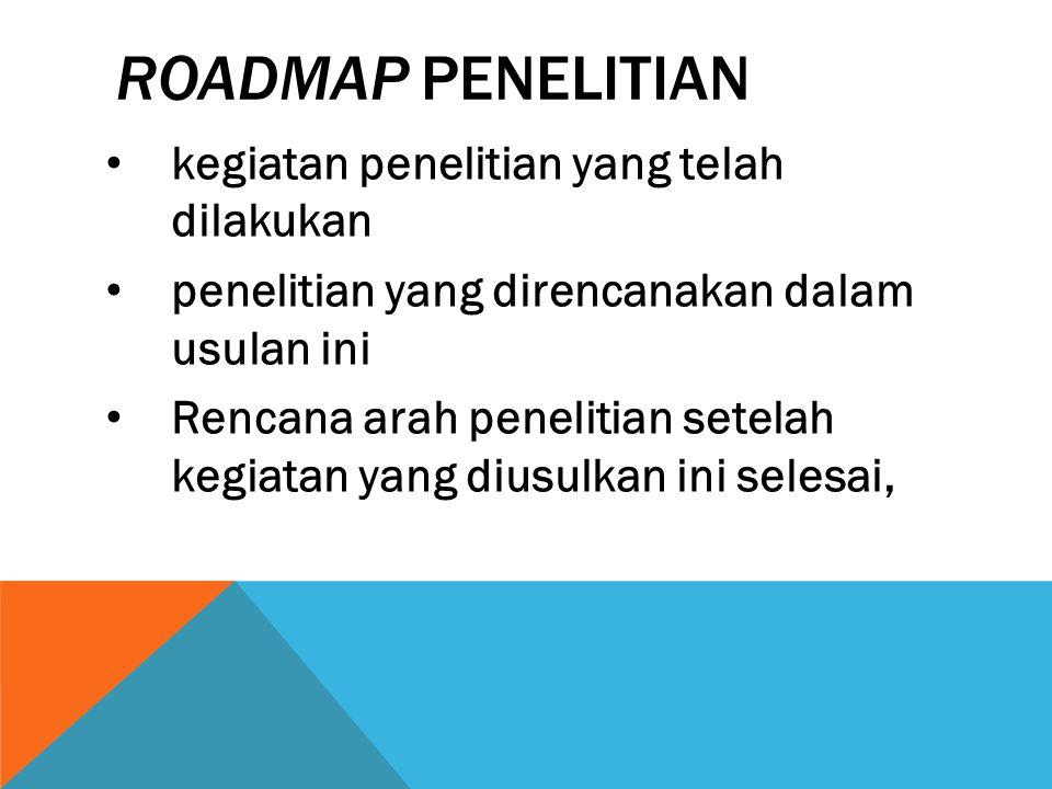 Roadmap penelitian kegiatan penelitian yang telah dilakukan