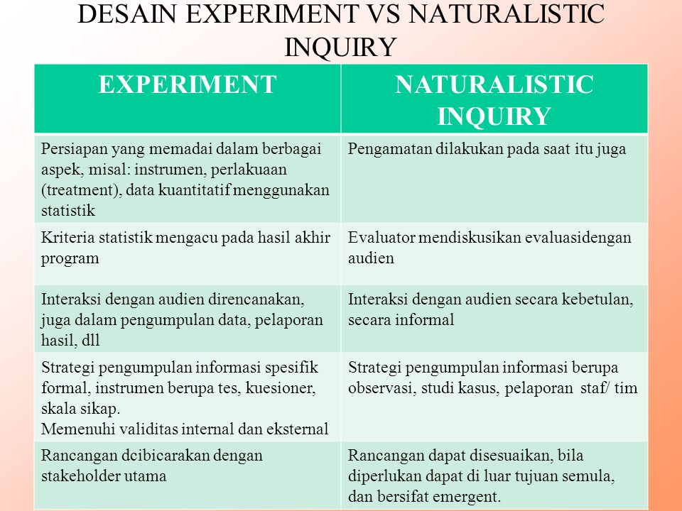 DESAIN EXPERIMENT VS NATURALISTIC INQUIRY