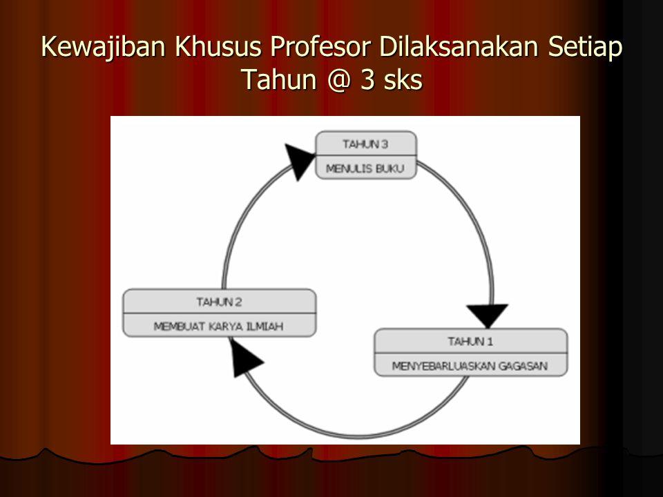 Kewajiban Khusus Profesor Dilaksanakan Setiap Tahun @ 3 sks