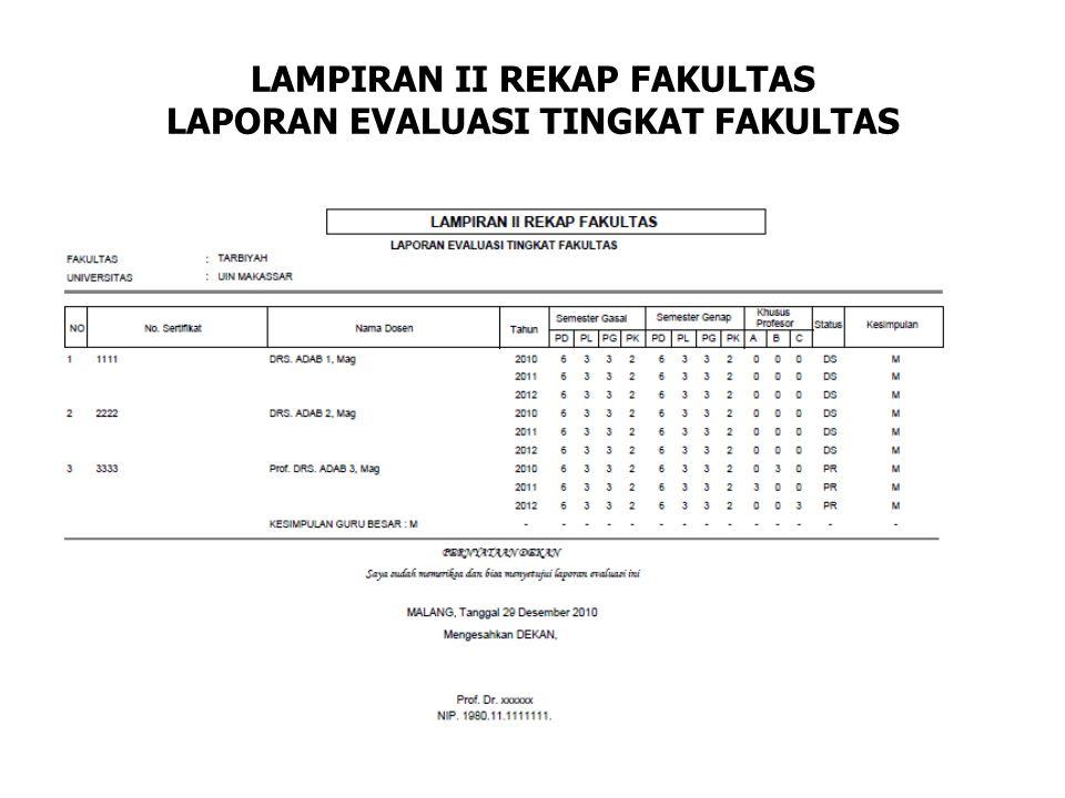 LAMPIRAN II REKAP FAKULTAS LAPORAN EVALUASI TINGKAT FAKULTAS
