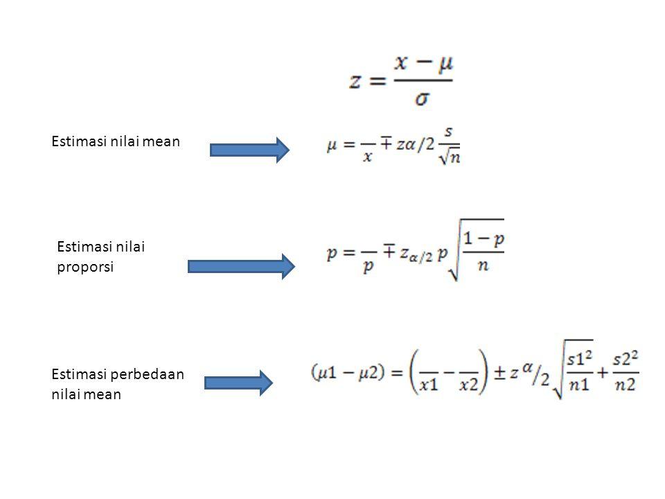 Estimasi nilai mean Estimasi nilai proporsi Estimasi perbedaan nilai mean