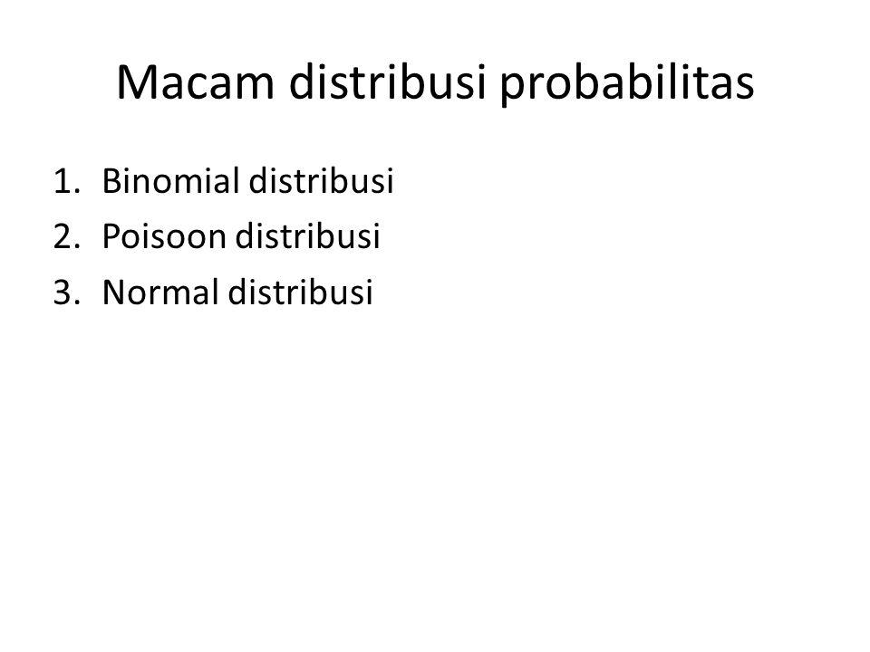 Macam distribusi probabilitas