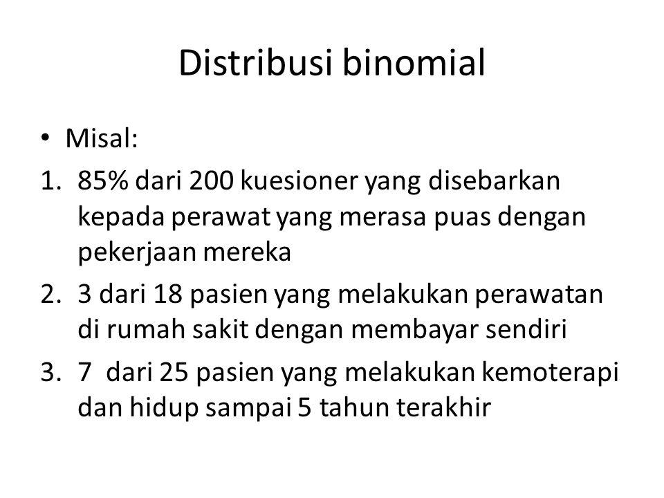 Distribusi binomial Misal: