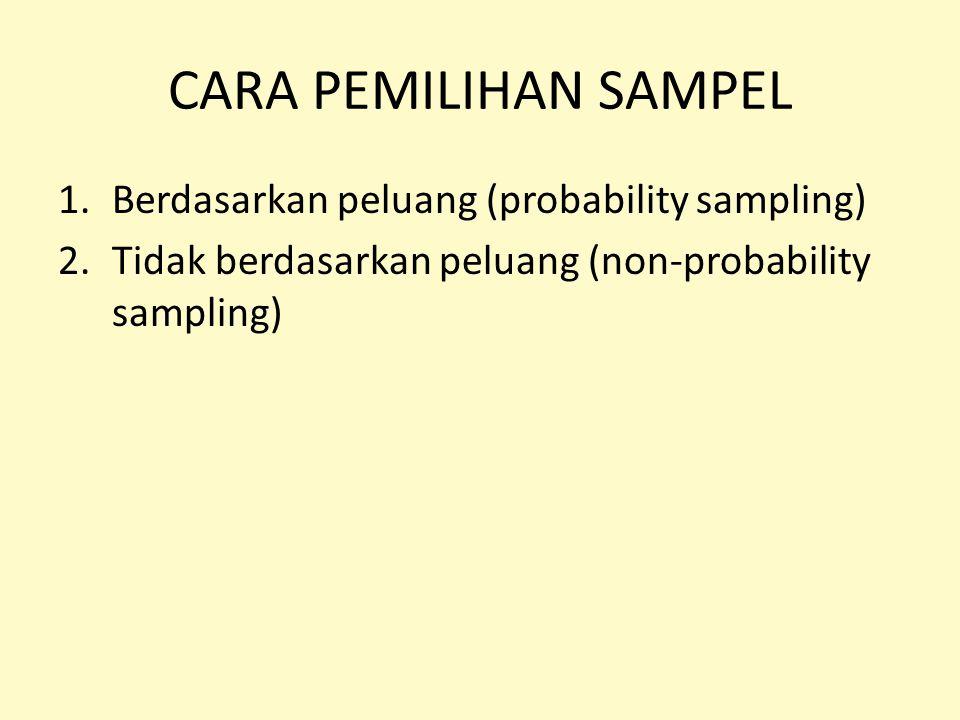 CARA PEMILIHAN SAMPEL Berdasarkan peluang (probability sampling)