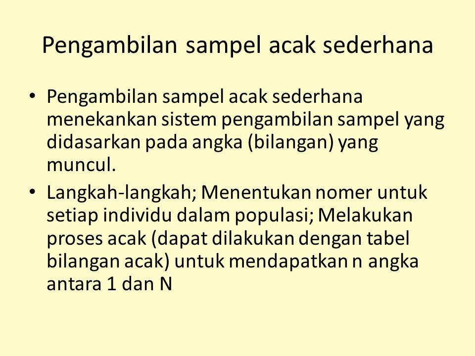 Pengambilan sampel acak sederhana
