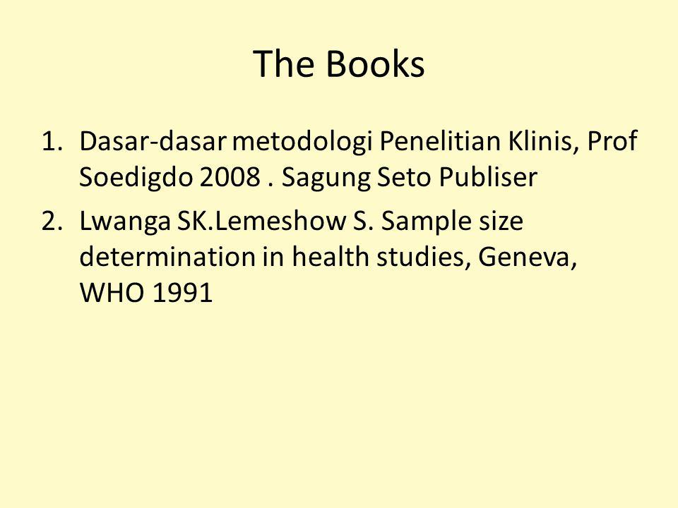 The Books Dasar-dasar metodologi Penelitian Klinis, Prof Soedigdo 2008 . Sagung Seto Publiser.