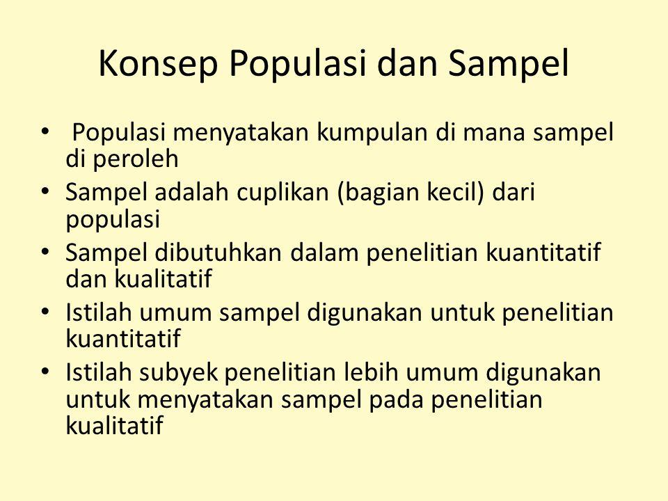 Konsep Populasi dan Sampel