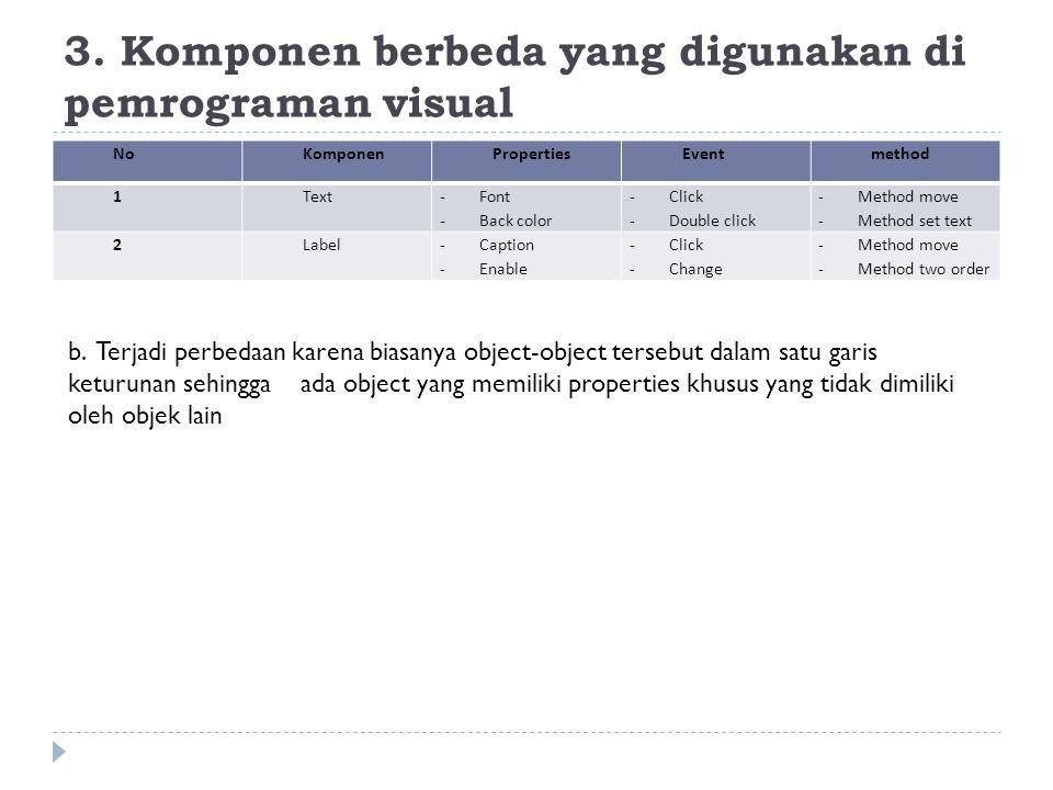 3. Komponen berbeda yang digunakan di pemrograman visual
