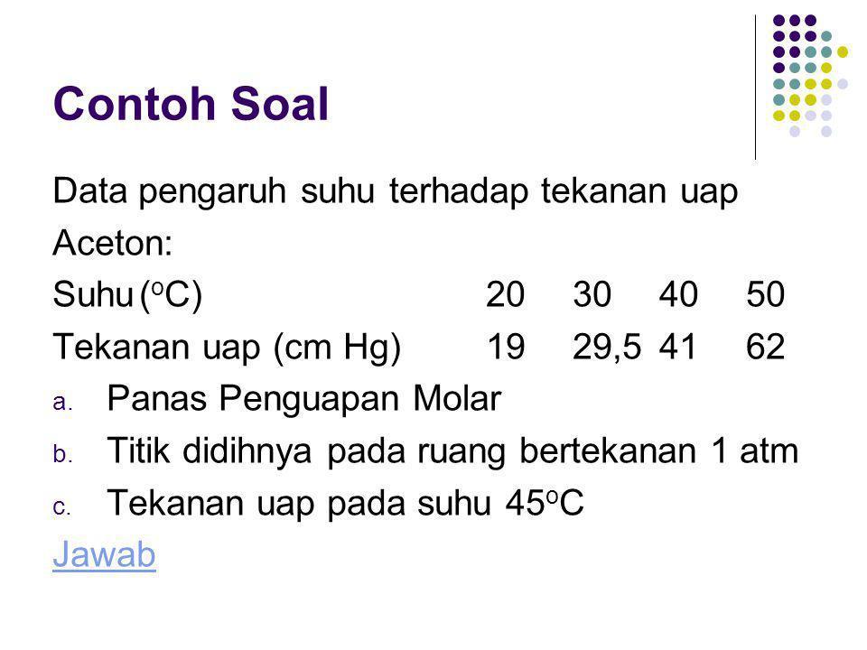 Contoh Soal Data pengaruh suhu terhadap tekanan uap Aceton: