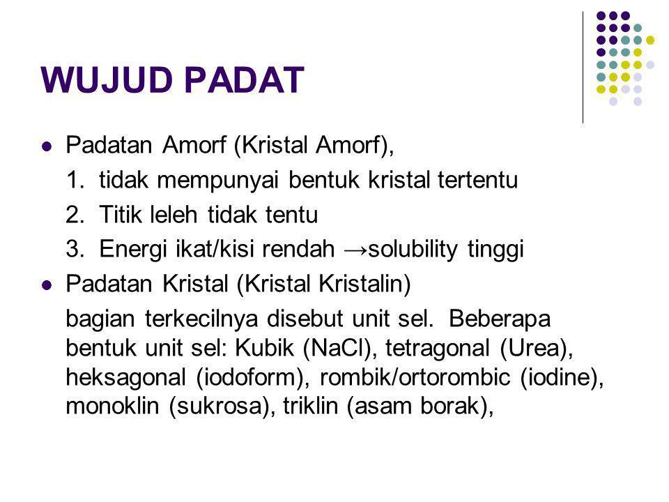 WUJUD PADAT Padatan Amorf (Kristal Amorf),
