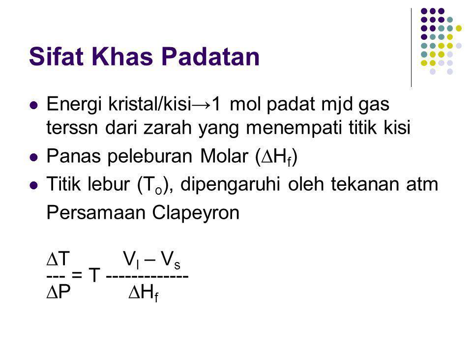 Sifat Khas Padatan Energi kristal/kisi→1 mol padat mjd gas terssn dari zarah yang menempati titik kisi.