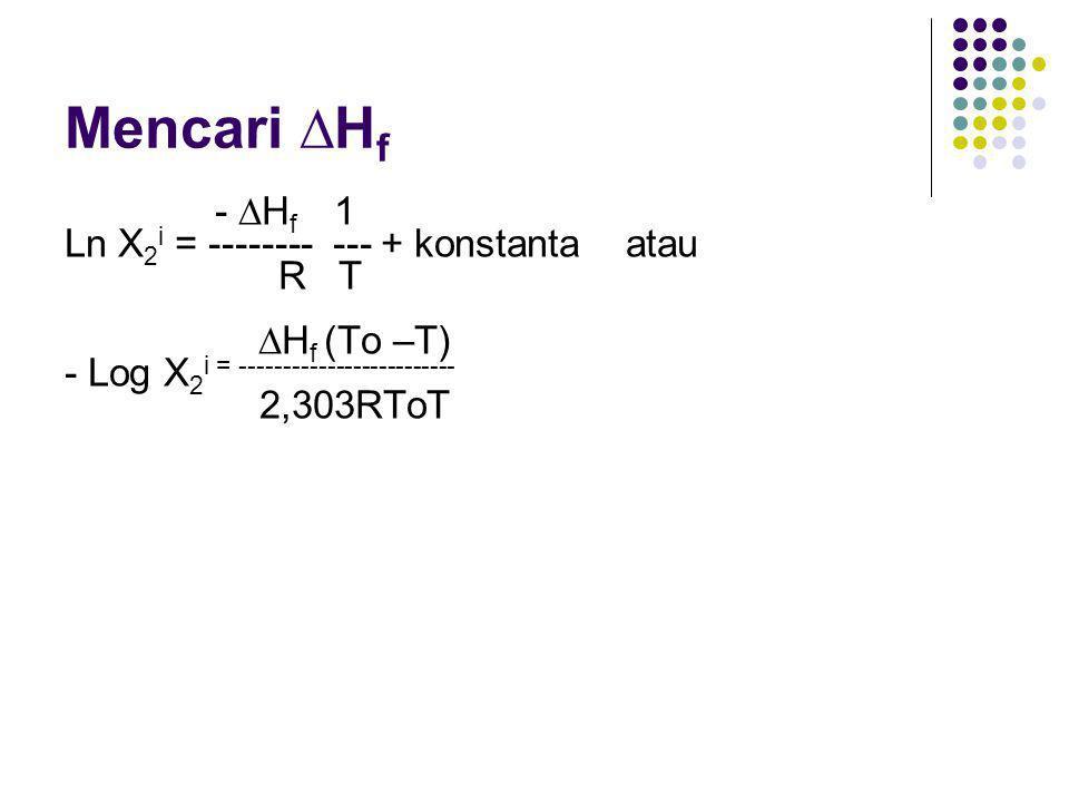 Mencari ∆Hf - ∆Hf 1 Ln X2i = -------- --- + konstanta atau R T