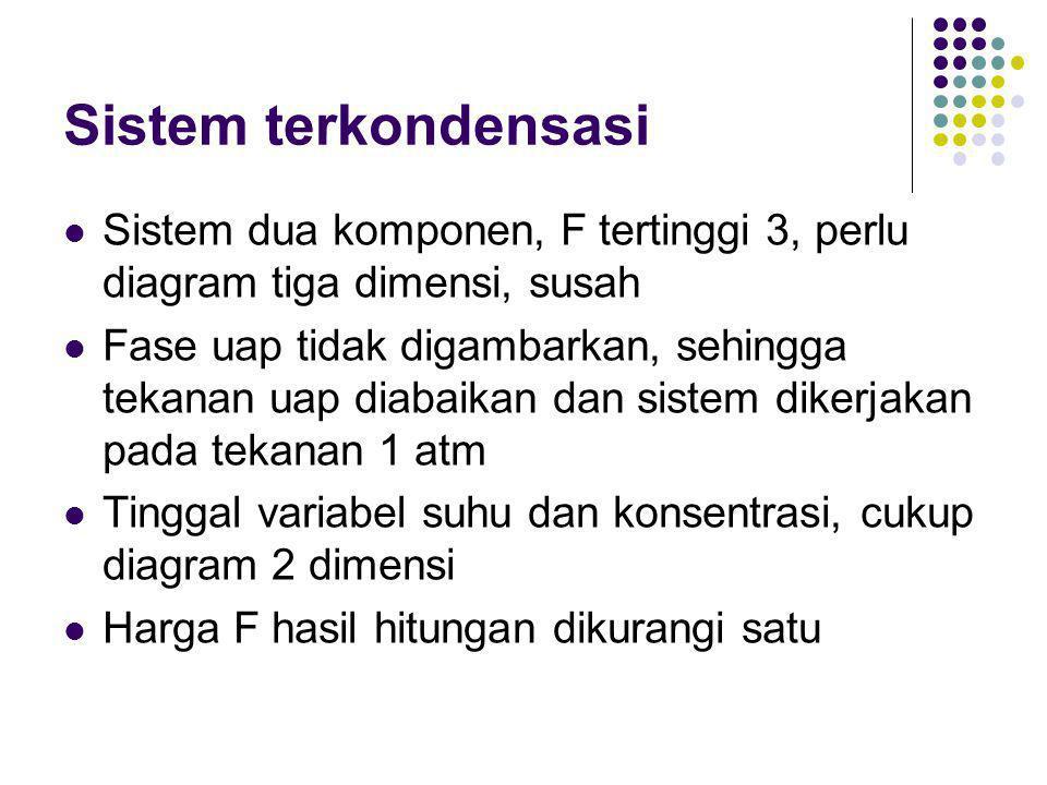 Sistem terkondensasi Sistem dua komponen, F tertinggi 3, perlu diagram tiga dimensi, susah.