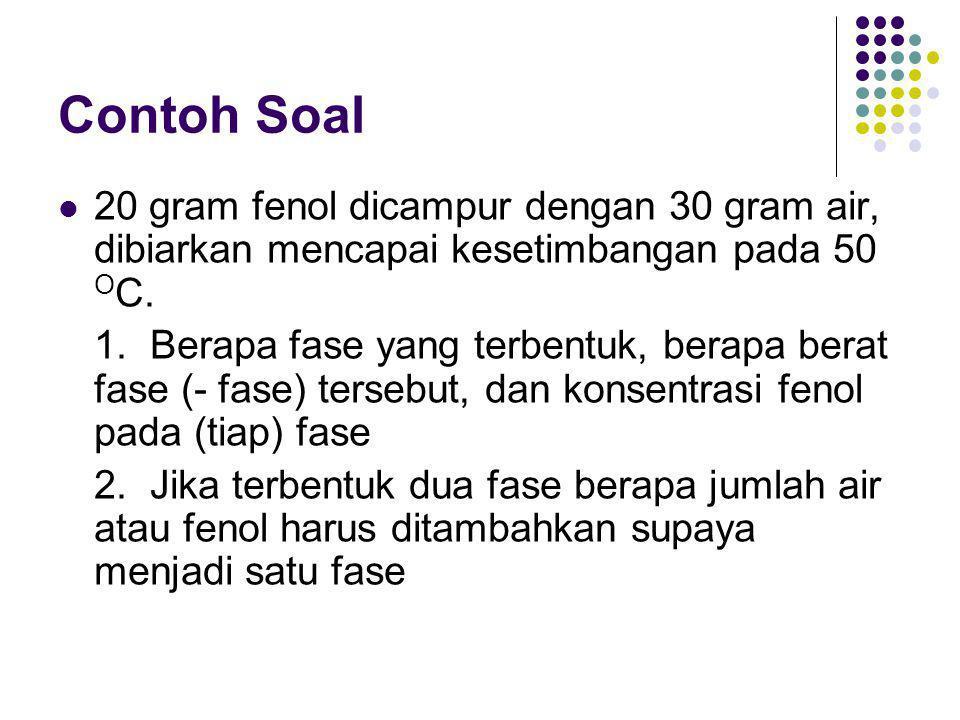 Contoh Soal 20 gram fenol dicampur dengan 30 gram air, dibiarkan mencapai kesetimbangan pada 50 OC.