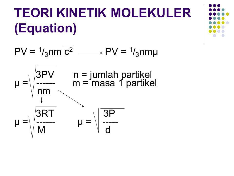 TEORI KINETIK MOLEKULER (Equation)