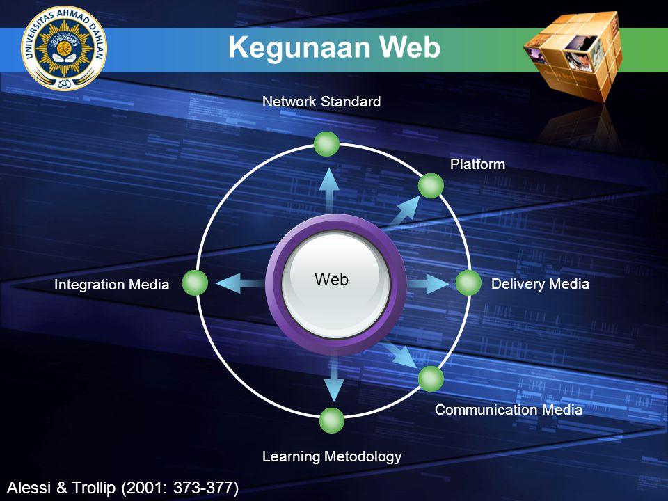Kegunaan Web Web Alessi & Trollip (2001: 373-377) Network Standard