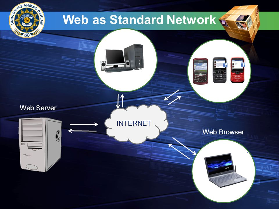Web as Standard Network
