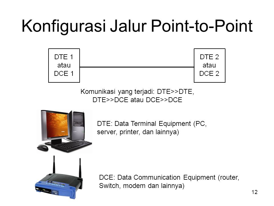 Konfigurasi Jalur Point-to-Point