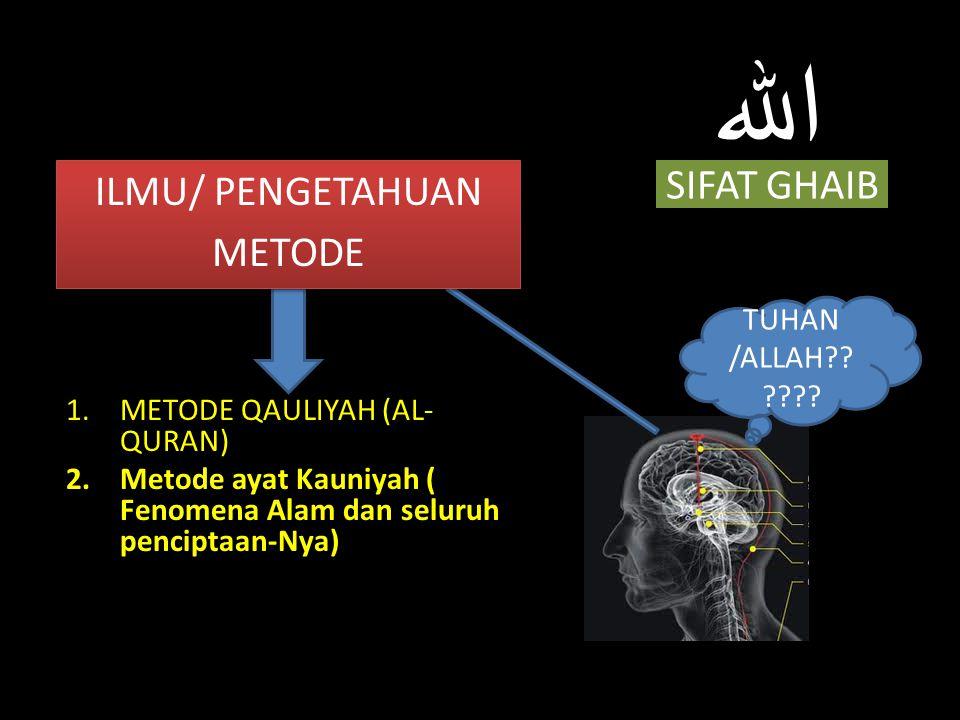 الله SIFAT GHAIB ILMU/ PENGETAHUAN METODE TUHAN /ALLAH