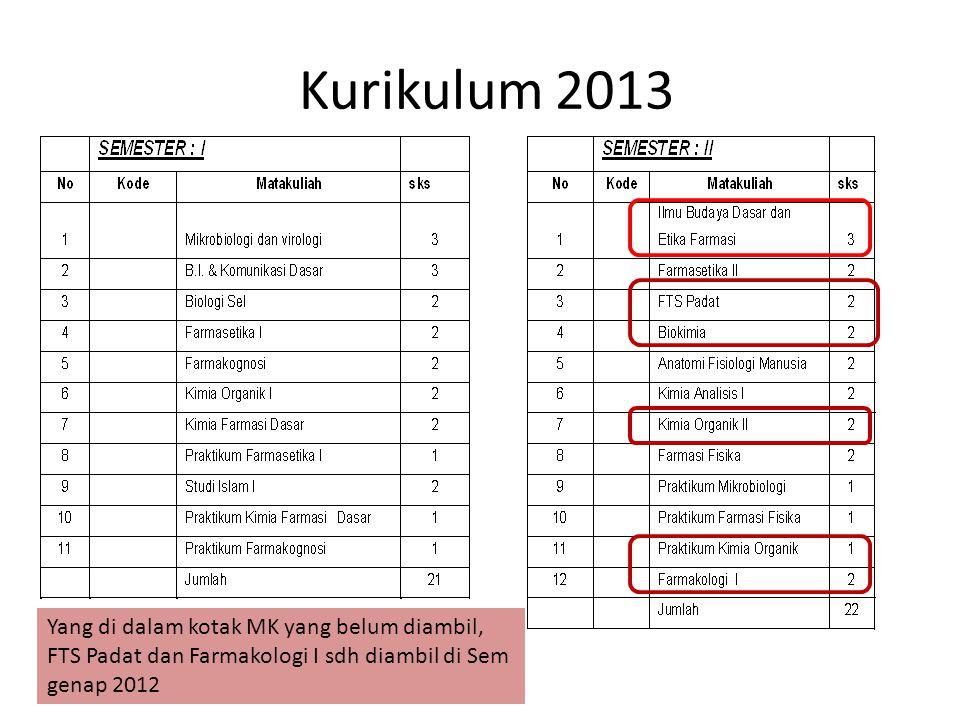 Kurikulum 2013 Yang di dalam kotak MK yang belum diambil, FTS Padat dan Farmakologi I sdh diambil di Sem genap 2012.