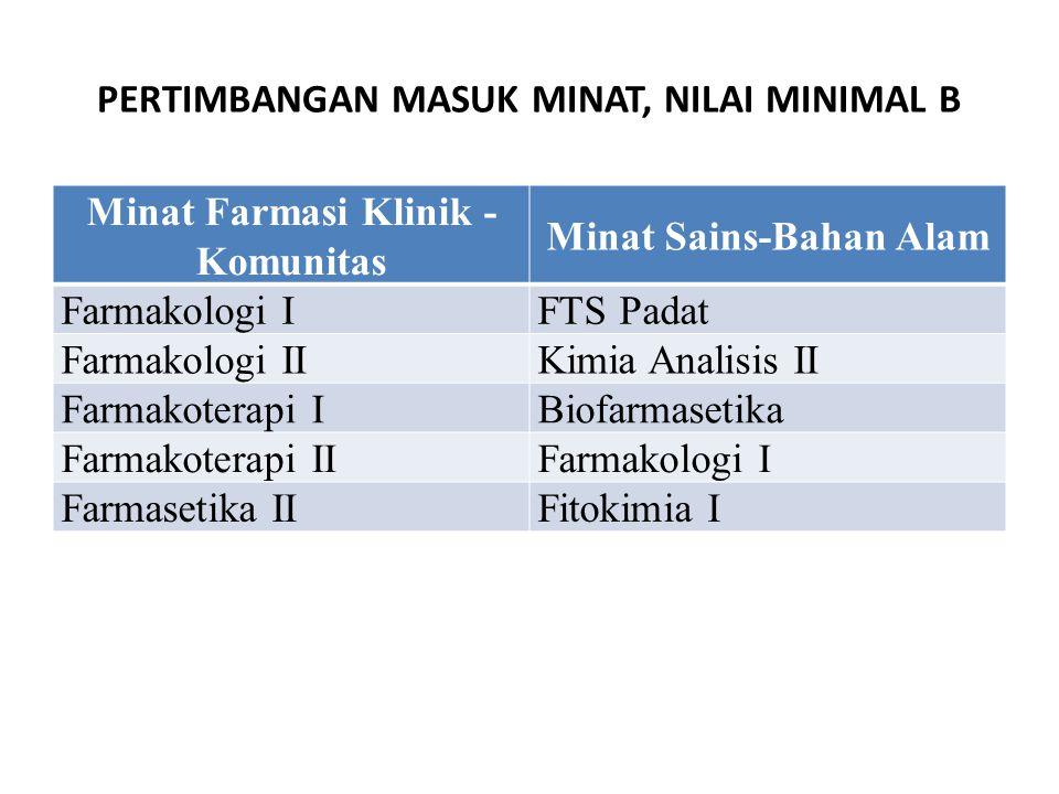 PERTIMBANGAN MASUK MINAT, NILAI MINIMAL B