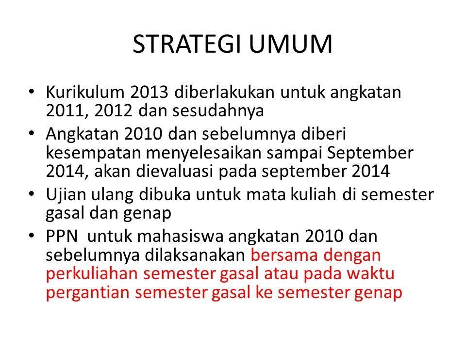 STRATEGI UMUM Kurikulum 2013 diberlakukan untuk angkatan 2011, 2012 dan sesudahnya.