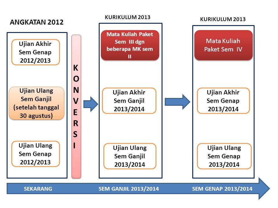 KONVER S I ANGKATAN 2012 Mata Kuliah Paket Sem IV