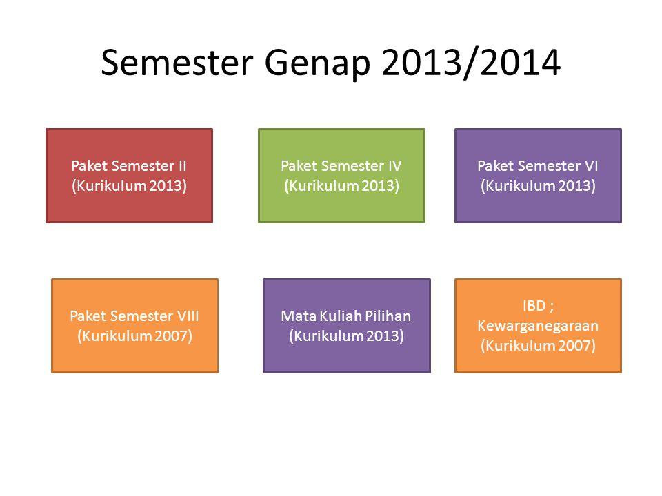 Semester Genap 2013/2014 Paket Semester II (Kurikulum 2013)