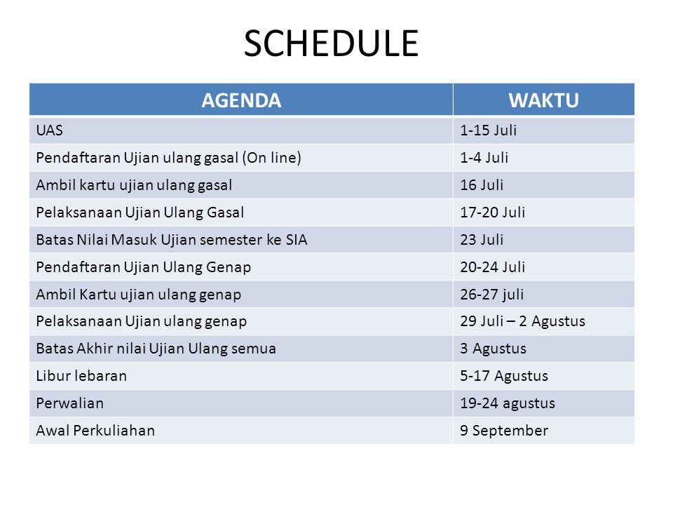 SCHEDULE AGENDA WAKTU UAS 1-15 Juli