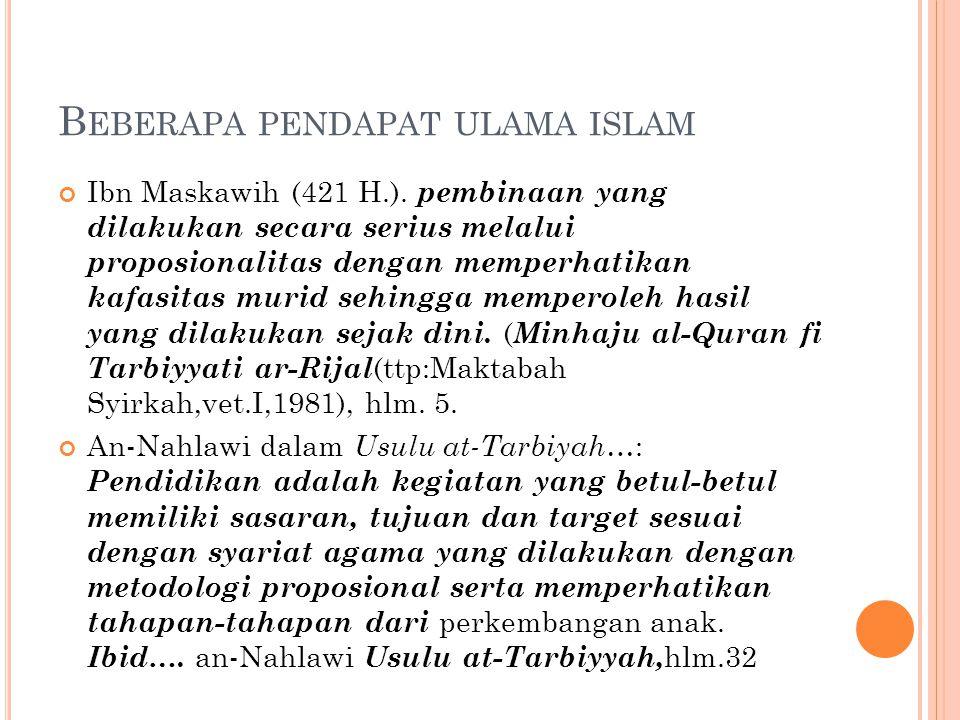 Beberapa pendapat ulama islam
