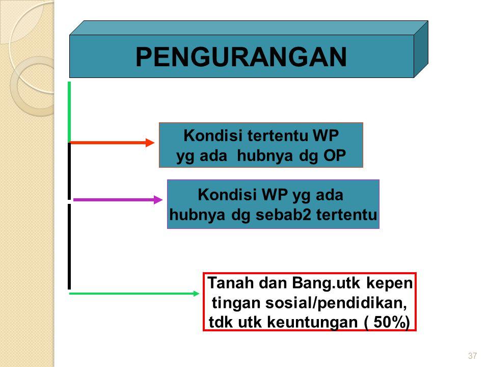PENGURANGAN Kondisi tertentu WP yg ada hubnya dg OP Kondisi WP yg ada