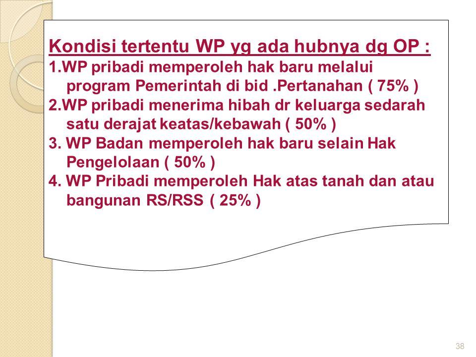 Kondisi tertentu WP yg ada hubnya dg OP :