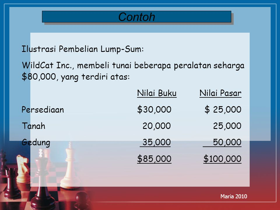 Contoh Ilustrasi Pembelian Lump-Sum: