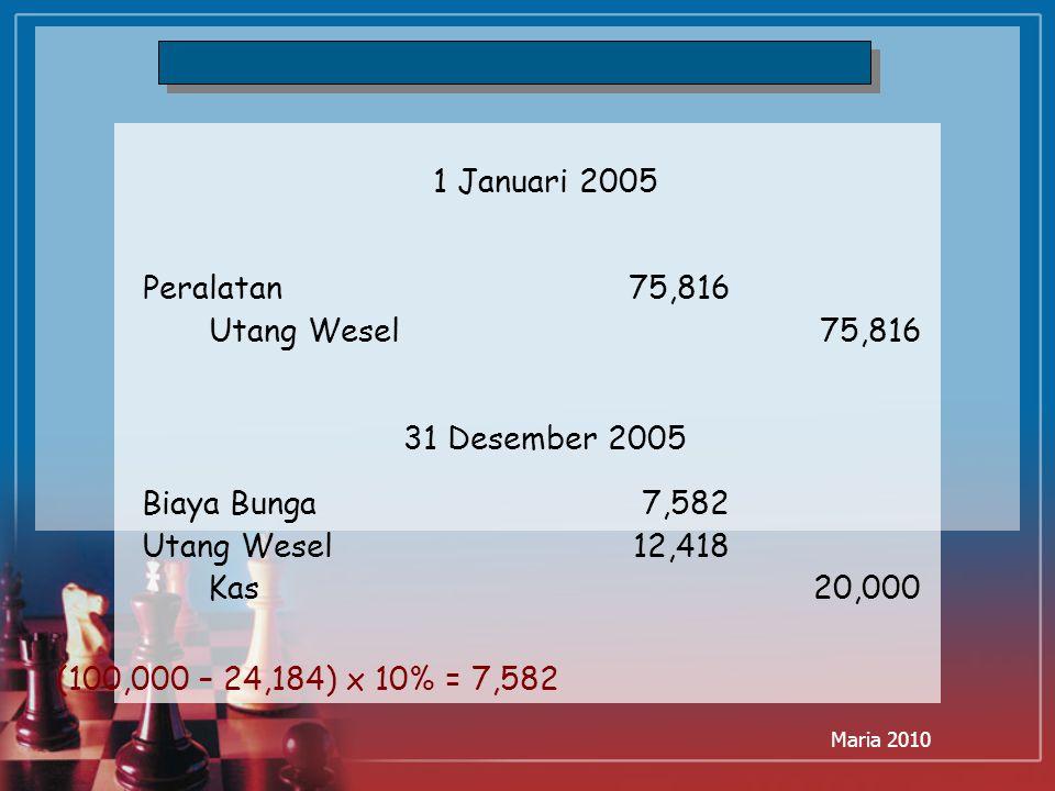 1 Januari 2005 Peralatan 75,816 Utang Wesel 75,816 31 Desember 2005