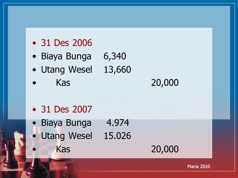 31 Des 2006 Biaya Bunga 6,340 Utang Wesel 13,660 Kas 20,000