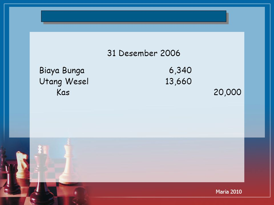 31 Desember 2006 Biaya Bunga 6,340 Utang Wesel 13,660 Kas 20,000